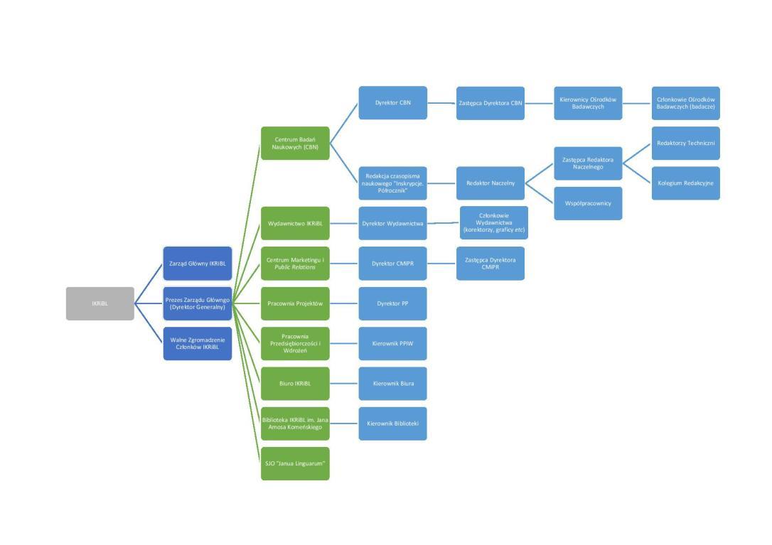struktura-ikribl-n-www2-page-001